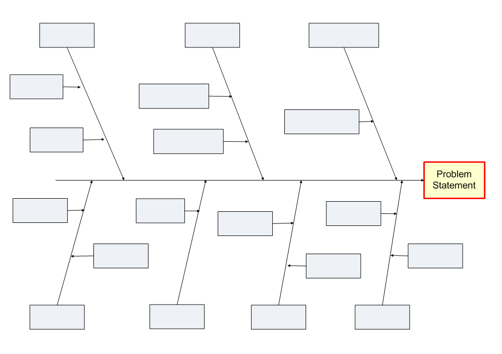 Fishbone Diagram Templates For Root Cause Analysis With Common