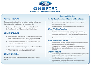 One-Ford-Expected-Behaviors