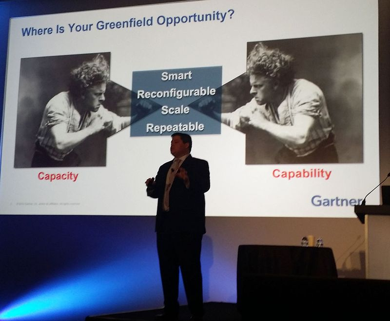 Future-Smart-Manufacturing-Factory-Capability-vs-Capacity-S