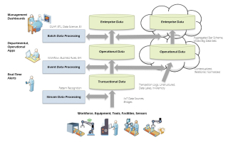 Smart-Manufacturing-Data-Processing-04-2