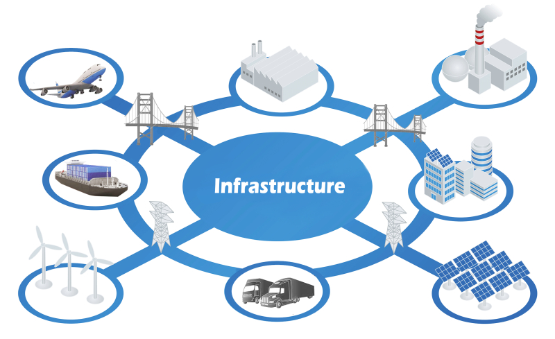 Smart-Manufacturing-Infrastructure-2