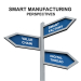 Three Dimensions Converge on Smart Manufacturing