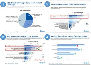 Four Good Trends For Manufacturing Execution System