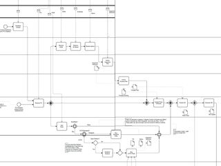 Example-BPMN-Diagram-across-quality-value-supply-chain
