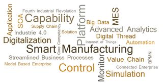 Smart-Manufacturing-Digitalization-Terms-r1