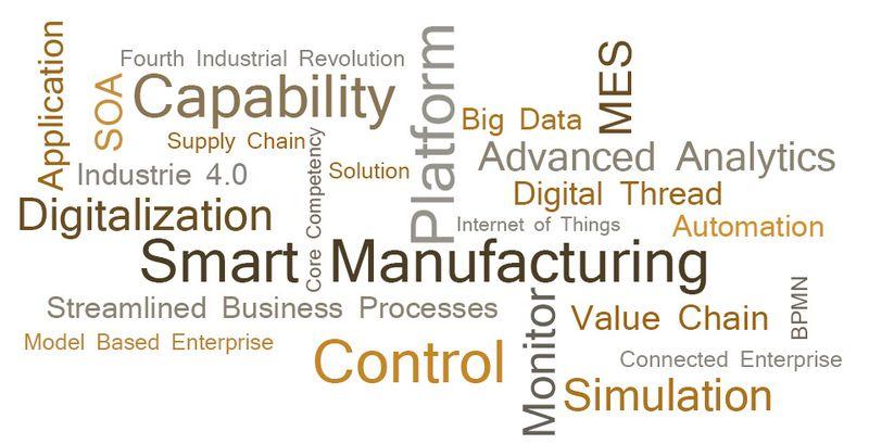 Smart-Manufacturing-Digitalization-Terms-r1