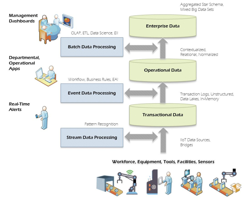 Smart-Manufacturing-Data-Processing-03