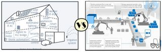 Smart-Home-vs-Factory-IoT-IIoT-