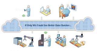 Smart-Manufacturing-Data-Processing-00-C