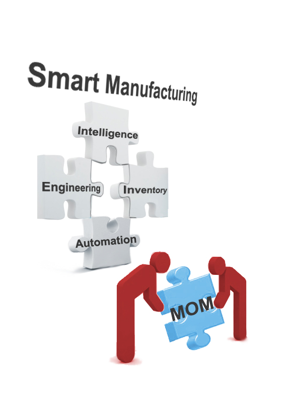 Building-Puzzle-Pieces-MOM-Center-of-Smart-Manufacturing-W